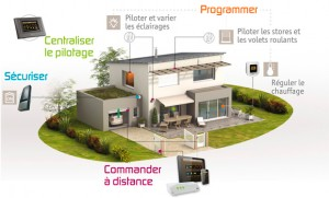 deltadore-tydom-commande maison